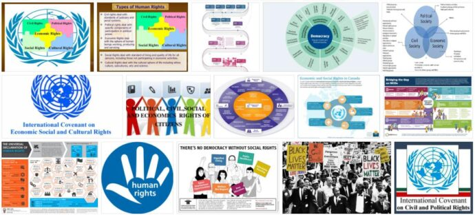 Civil, Political and Social Rights