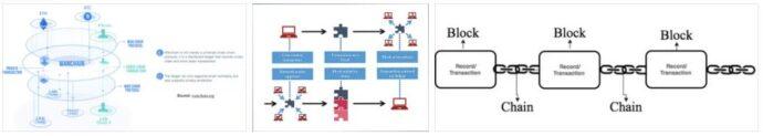 Chain Transaction 2